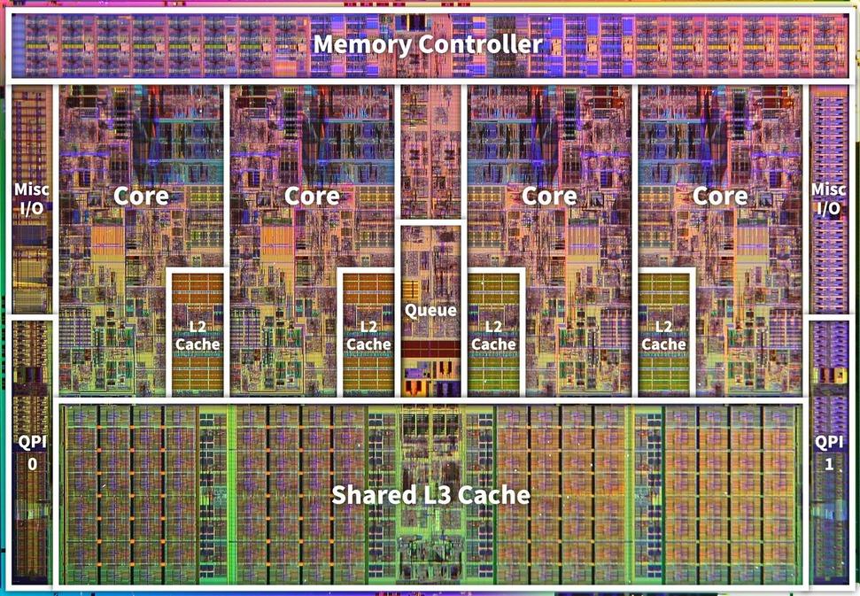 인텔 코어 i7 쿼드 코어 칩 다이 맵.