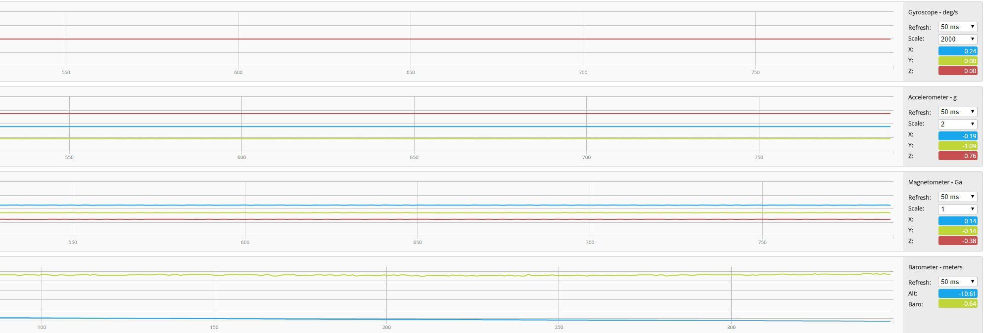 Accelerometer Calibrationproblem on F3 10DOF · Issue #3155