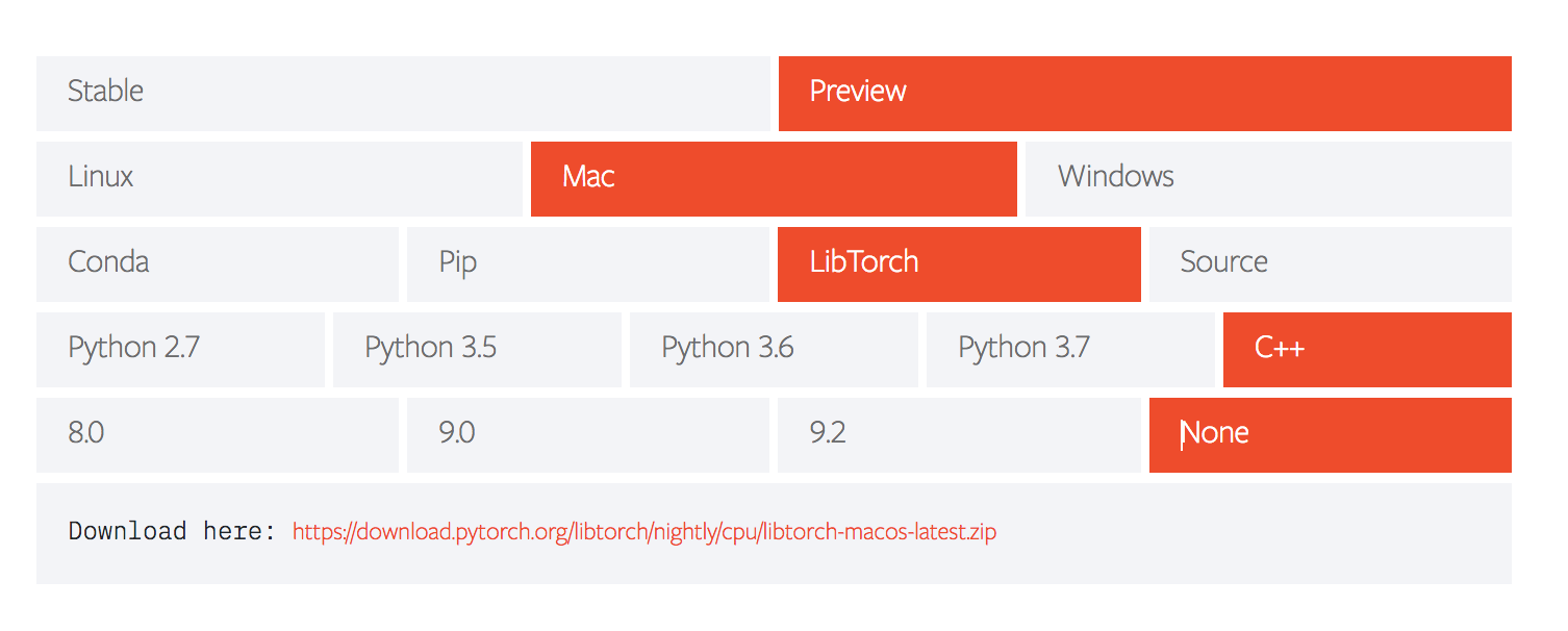 installation link is dead  (Maybe typo) · Issue #1 · pytorch