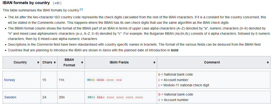 Fix Bank Account Number Label For