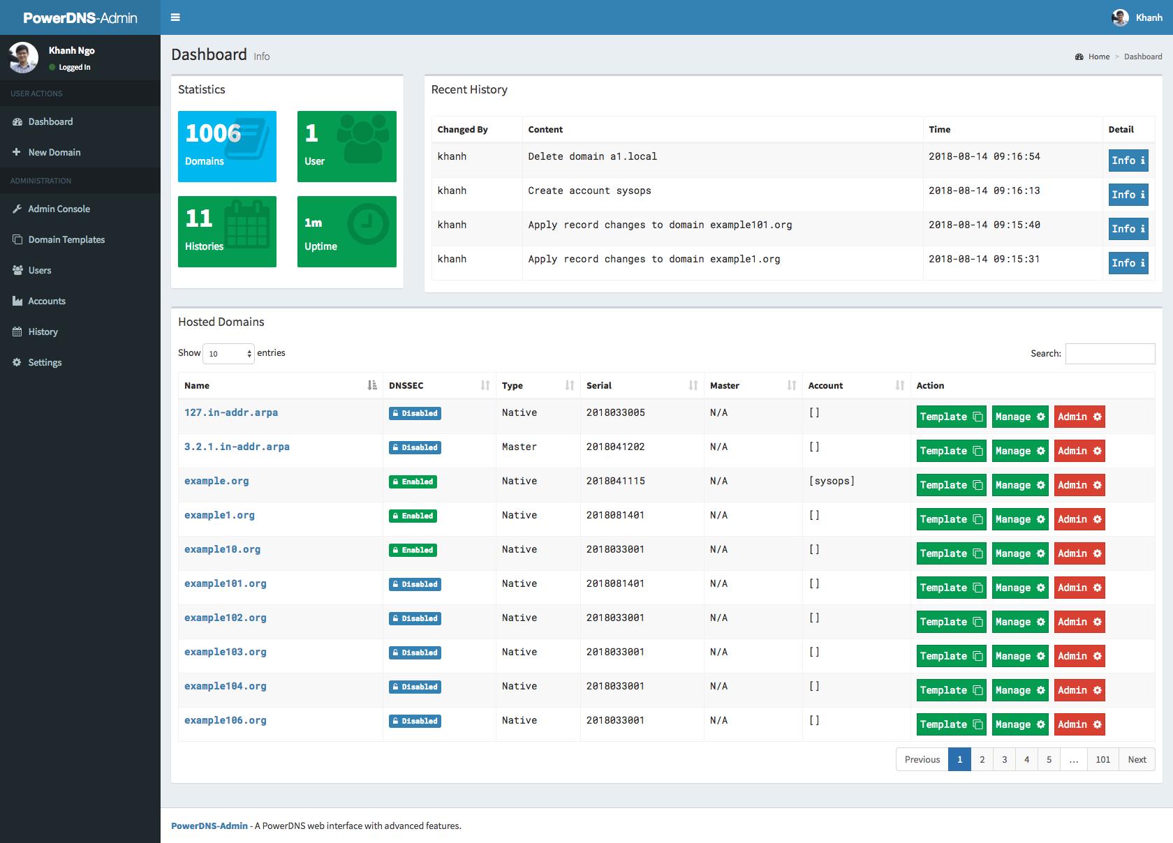 GitHub - ngoduykhanh/PowerDNS-Admin: A PowerDNS web