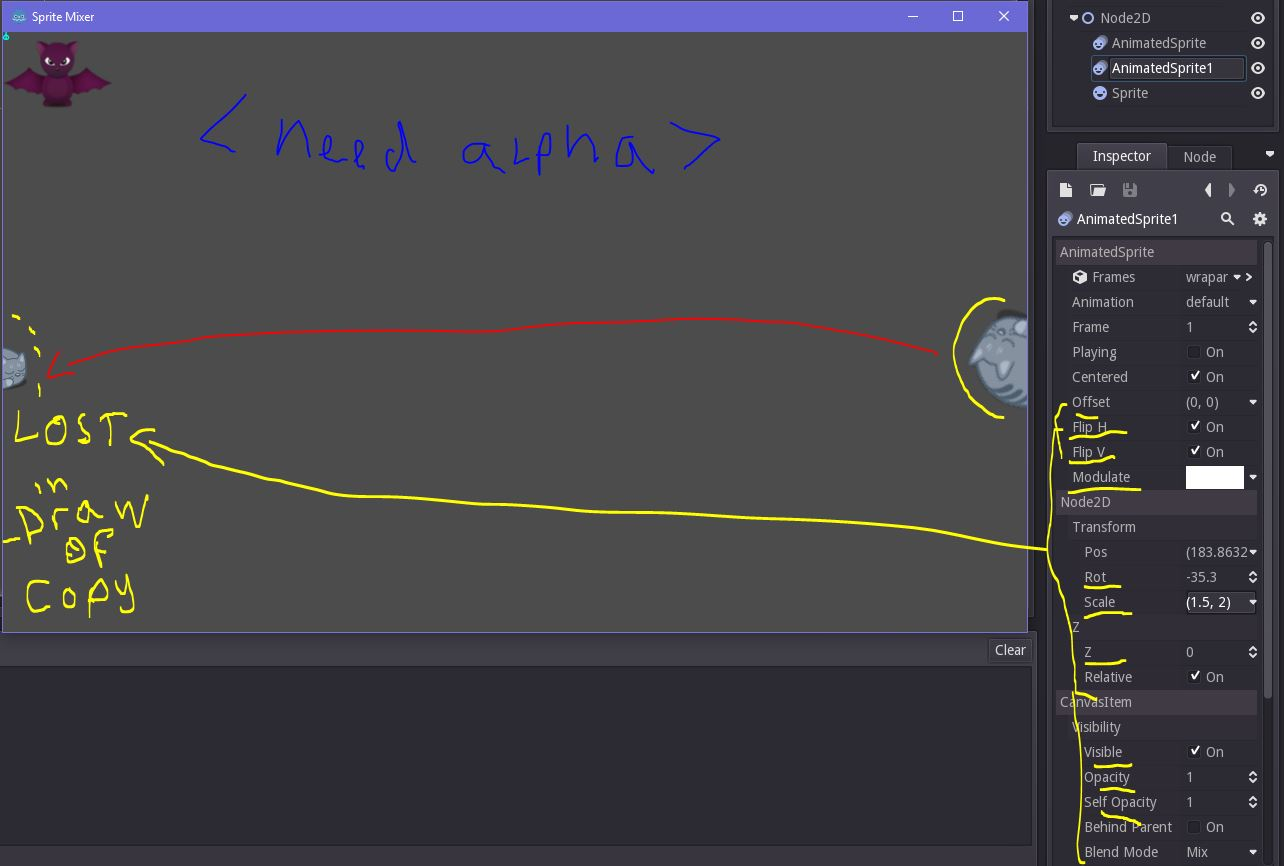 Request For A Draw Function Method That Draws The Texture Of A Node With All Effects Applied To It Rotate Scale Flip Draw Texture Can Only Modulate Issue 15501 Godotengine Godot Github