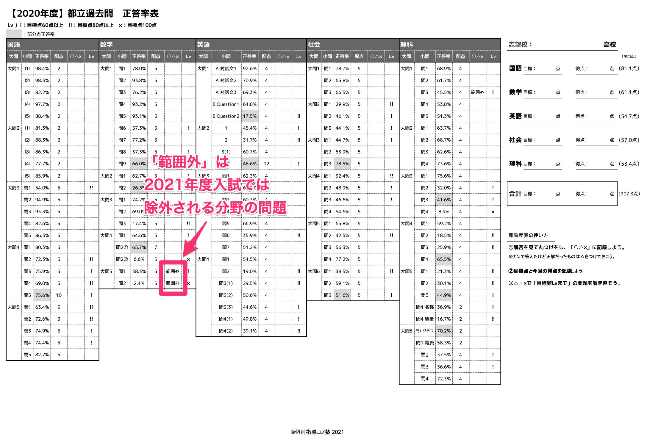 toritsu_seitouritsu_2020_pdf(1ページ)
