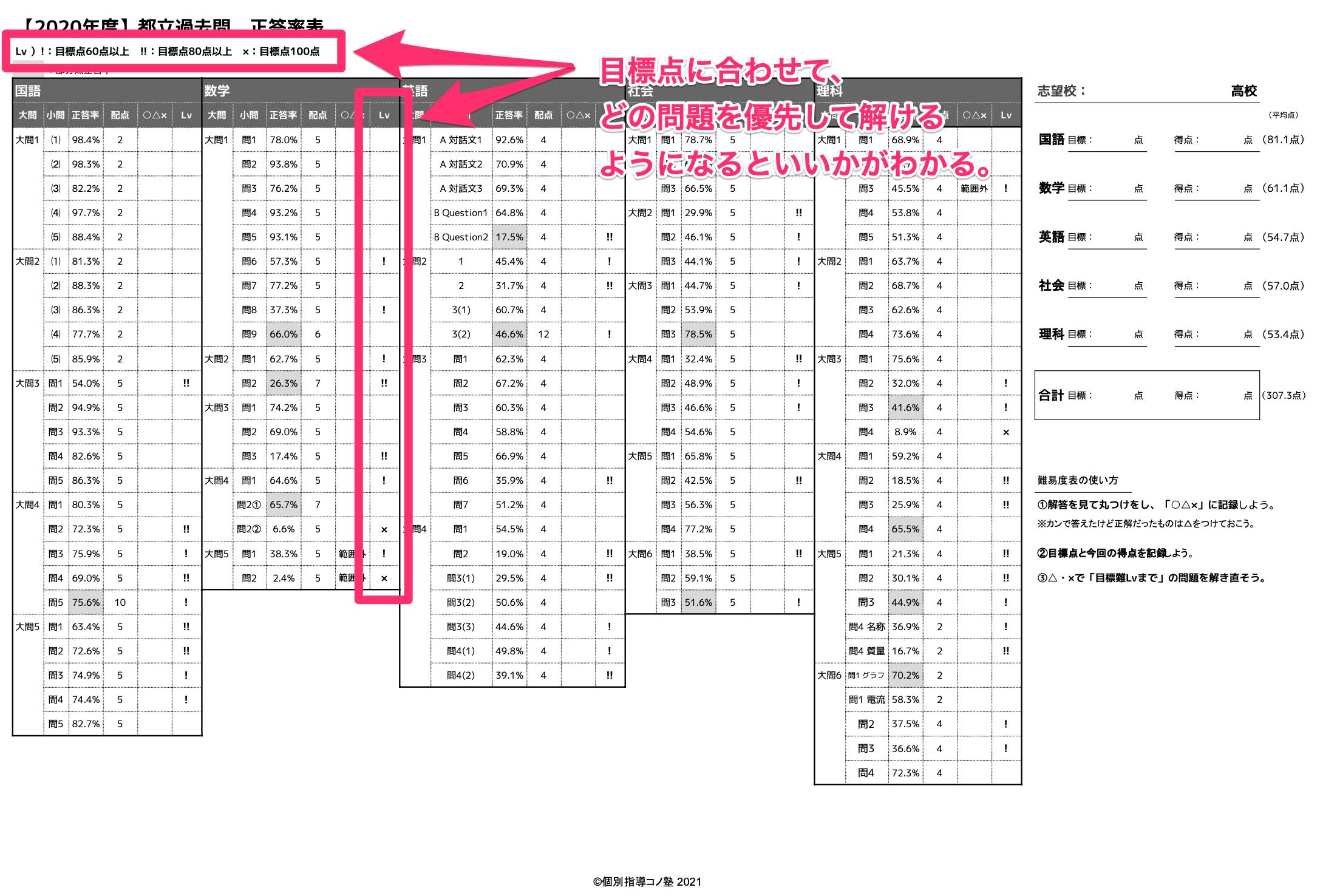toritsu_seitouritsu_2020_pdf(1ページ)-3