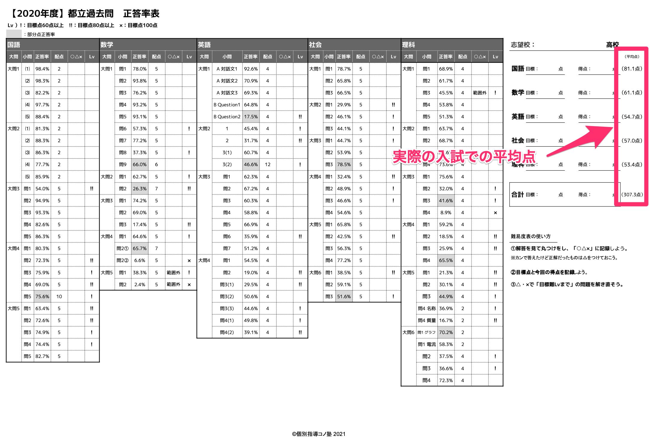 toritsu_seitouritsu_2020_pdf(1ページ)-4