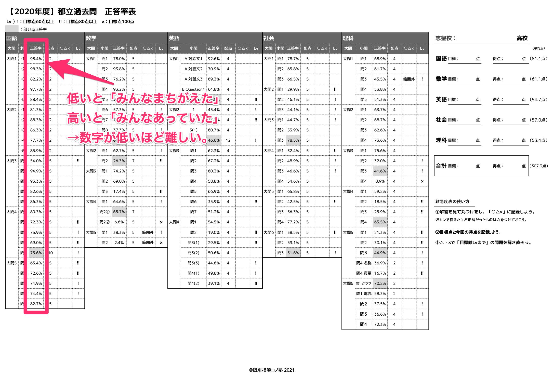 toritsu_seitouritsu_2020_pdf(1ページ)-2