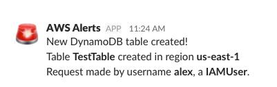 Slack DynamoDB CreateTable alert