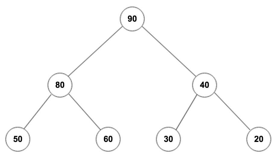 datastructures-js  max-heap