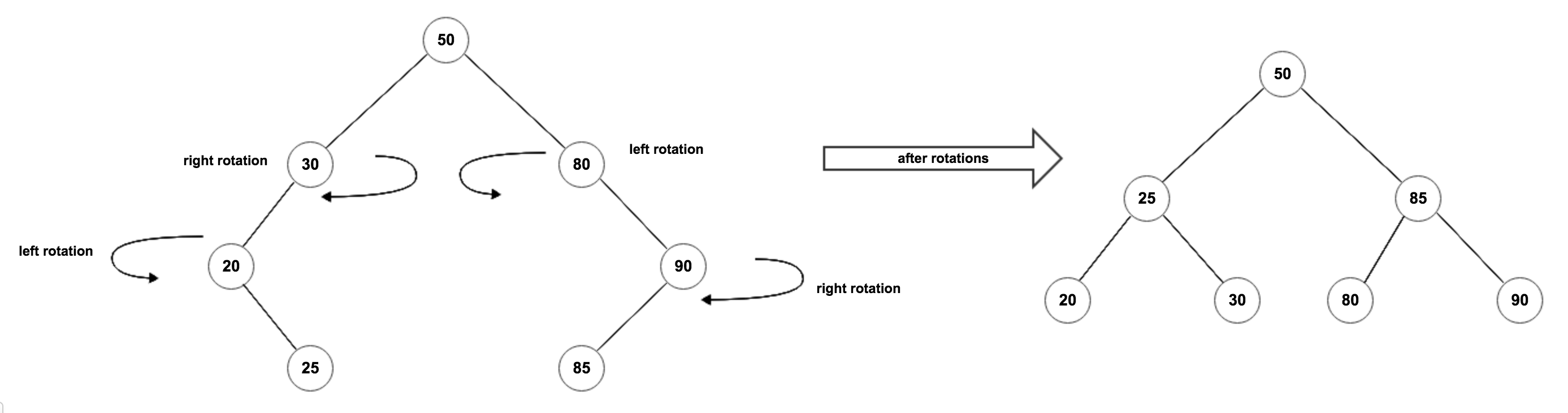GitHub - datastructures-js/avl-tree: avl tree (a self balancing