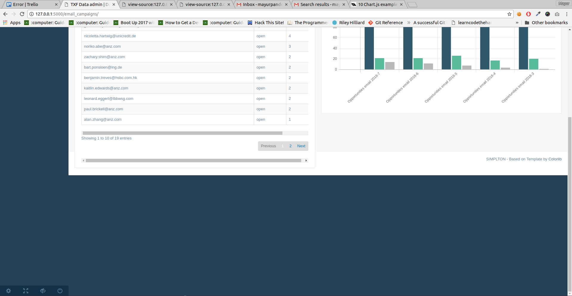 When using charts.js in template adds on extra space · Issue #666 ...