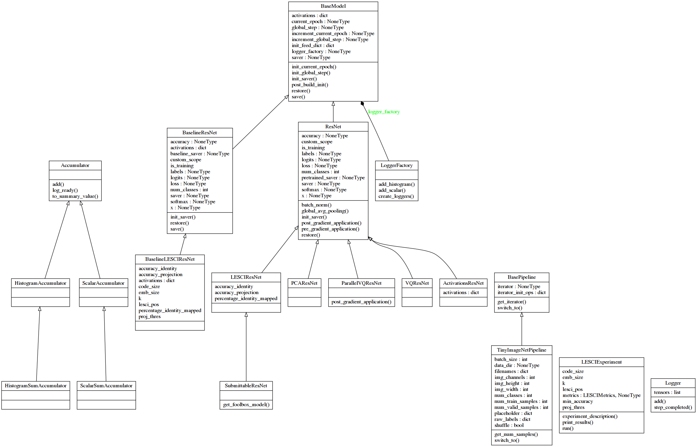 nips_defense class diagram