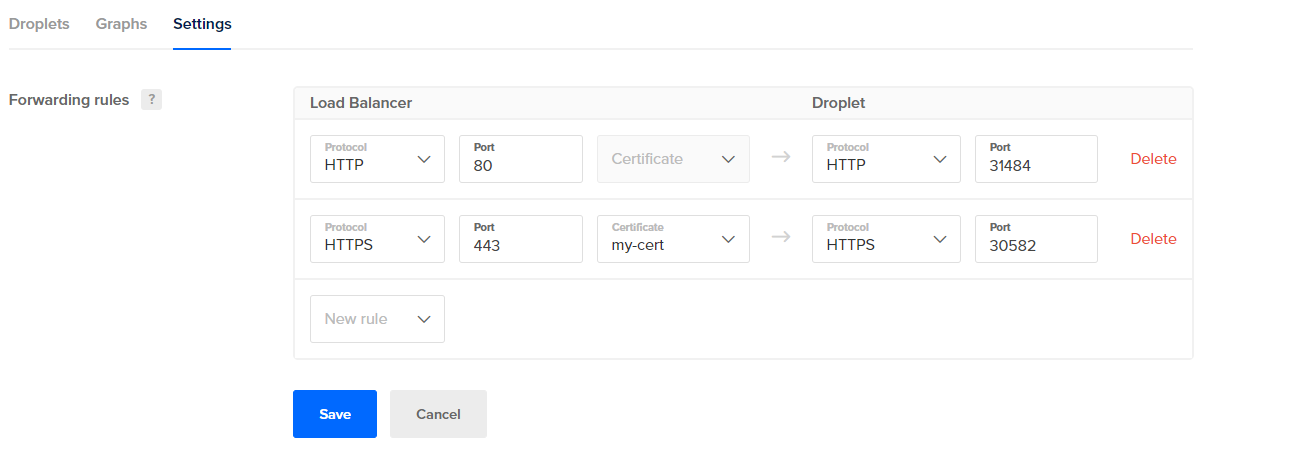 How to forward HTTPS to HTTPS with TLS-termination · Issue