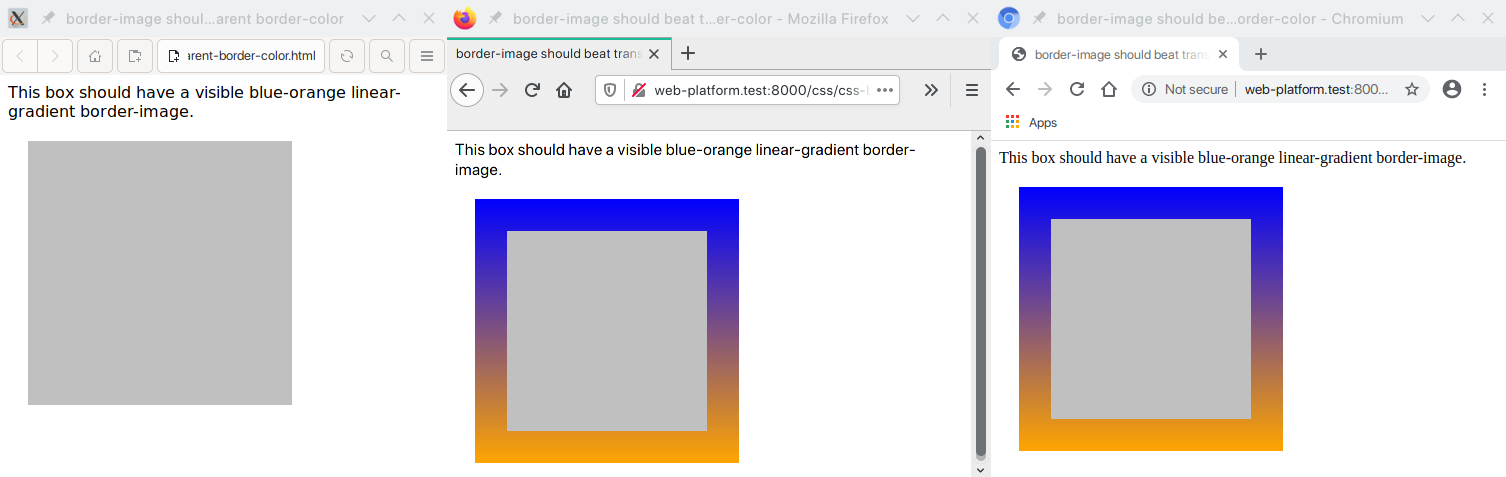 Picture showing WebKit not rendering blue-orange linear-gradient border-image while Chromium and Firefox do.