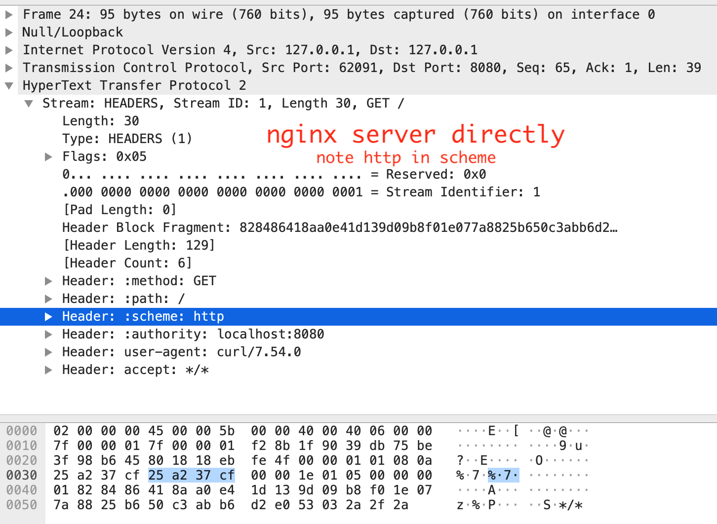 scheme header incorrectly set to https while proxying to a