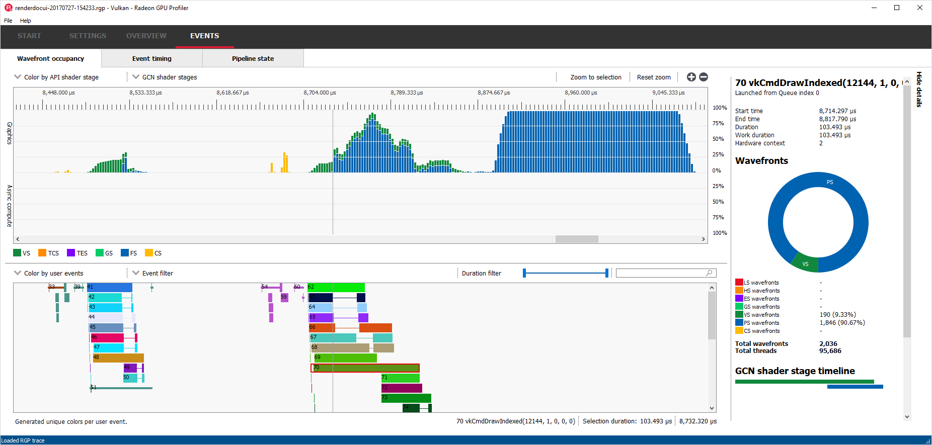 Making RGP Traces from RenderDoc captures · baldurk