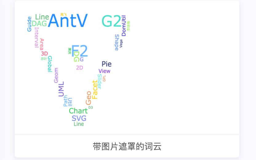 antv 词云截图不居中 https://antv alipay com/zh-cn/g2/3 x