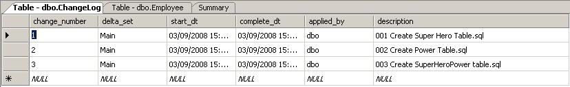 dbdeploy-ChangeLogTable