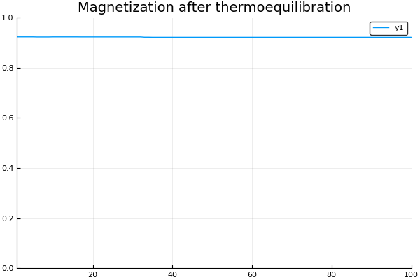 magnetization-example