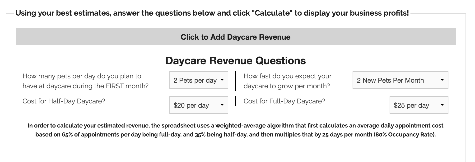Are Doggie Daycares and Kennels Profitable? How to Calculate