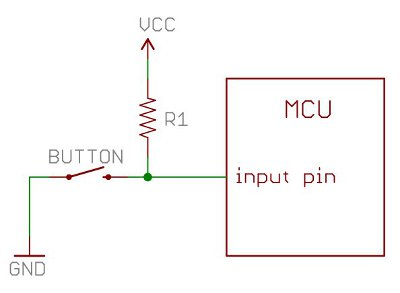 Swell Setting Pull Up Resistors Issue 24 Kashimastro Ofxgpio Github Wiring Digital Resources Counpmognl