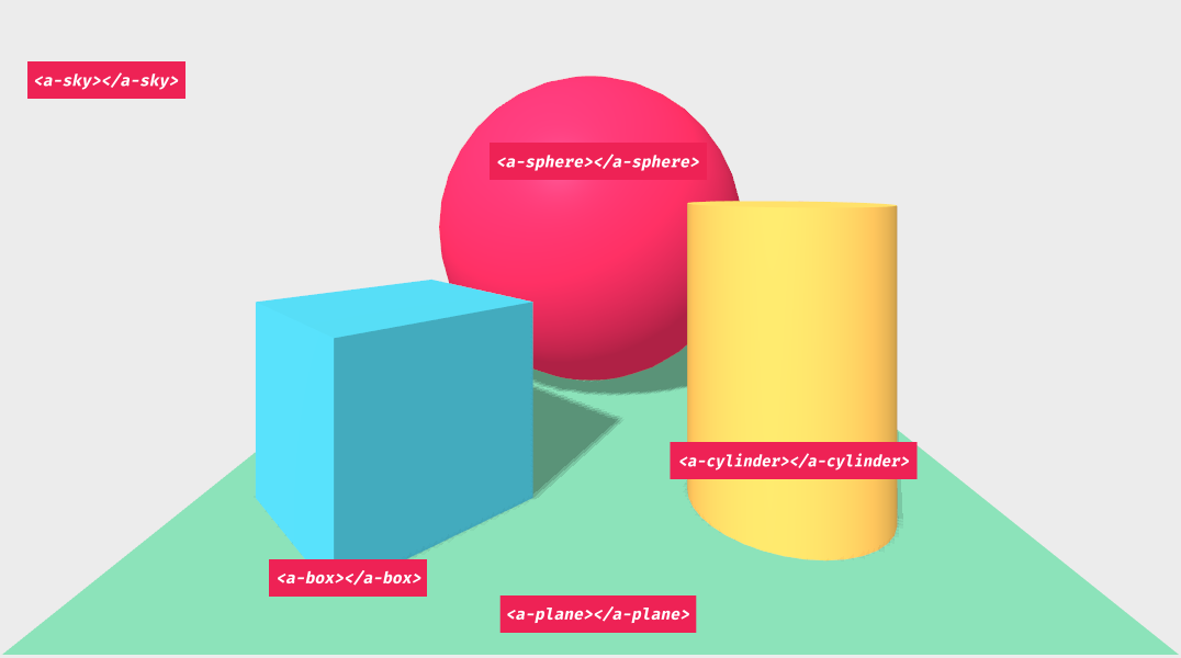 HTML Scene