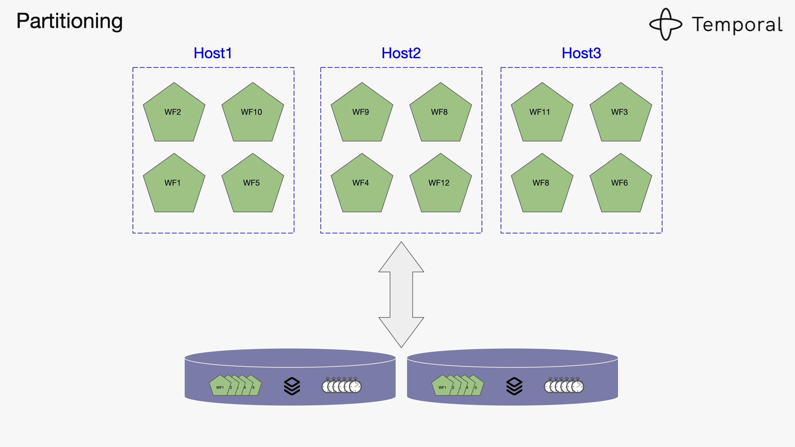 Designing Workflow Engine-v7-images 023