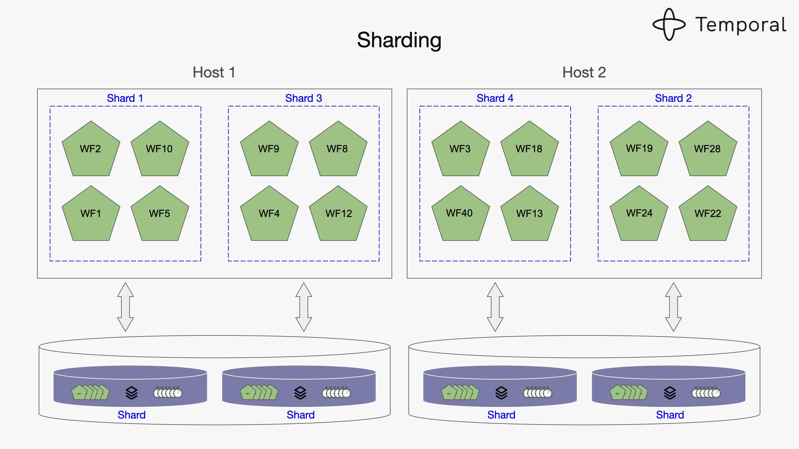 Designing Workflow Engine-v7-images 026