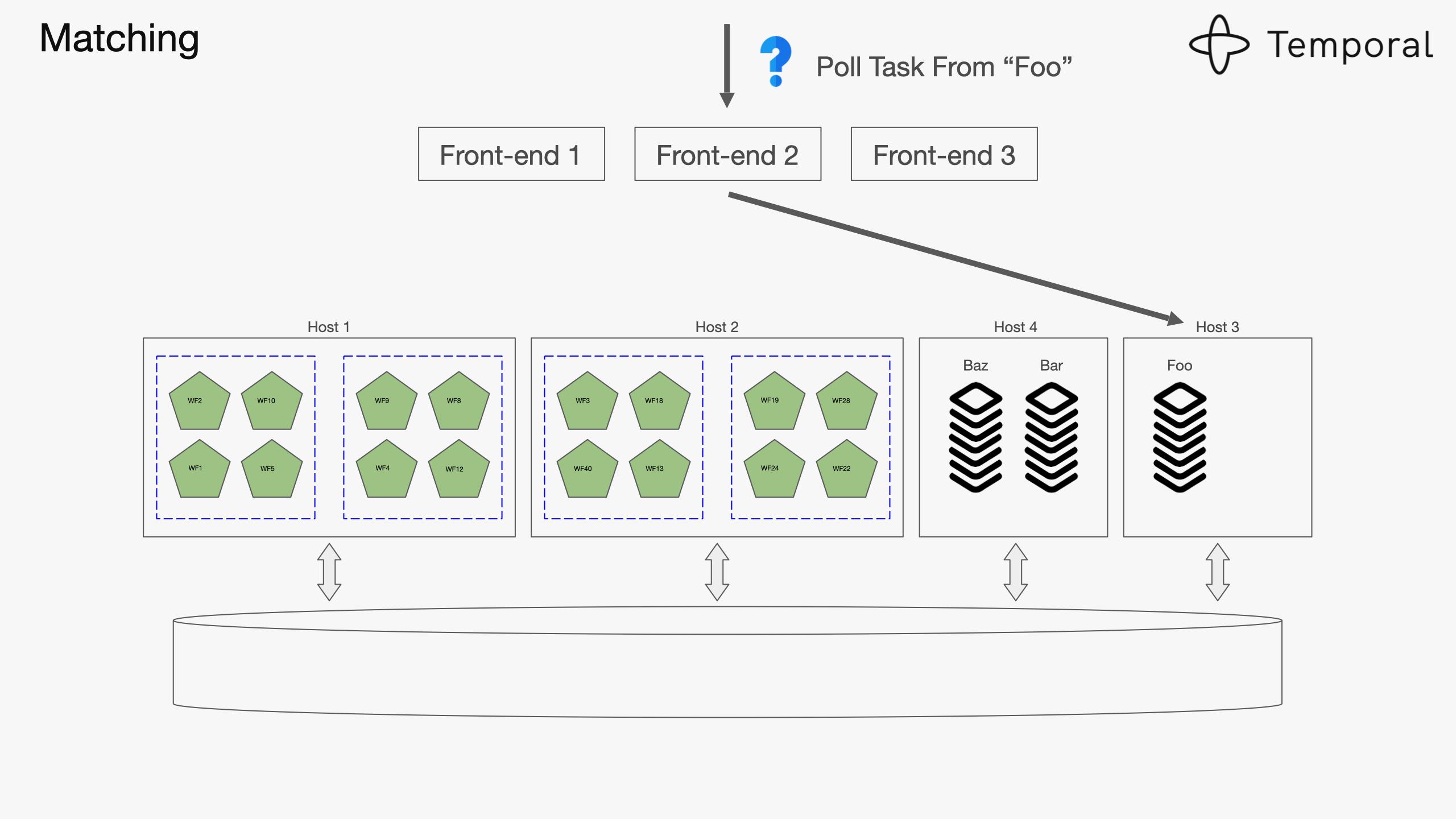 Designing Workflow Engine-v7-images 029
