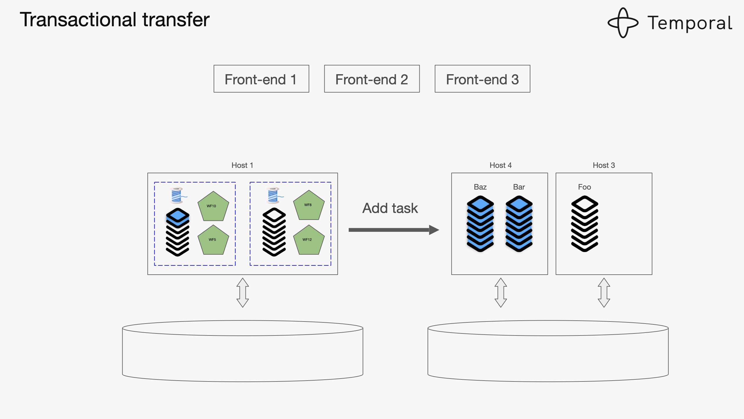 Designing Workflow Engine-v7-images 035