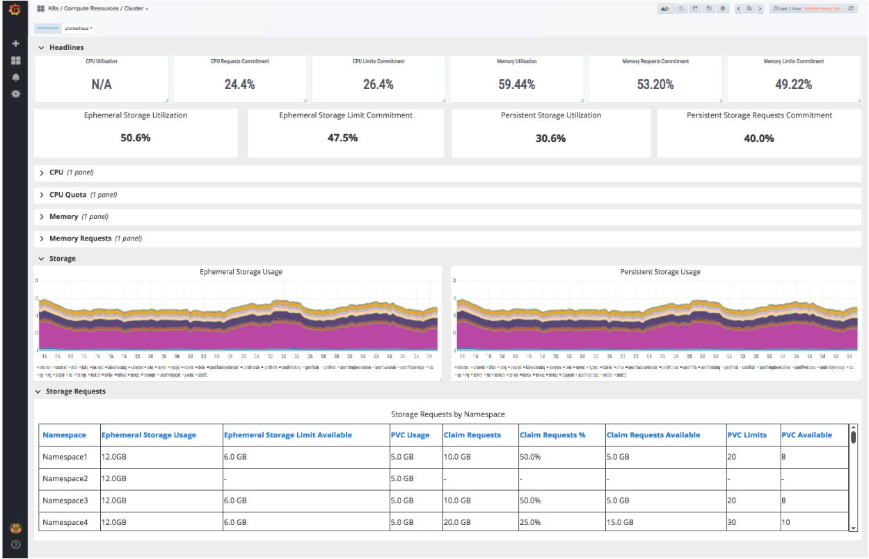 kubernetes-monitoring - Bountysource