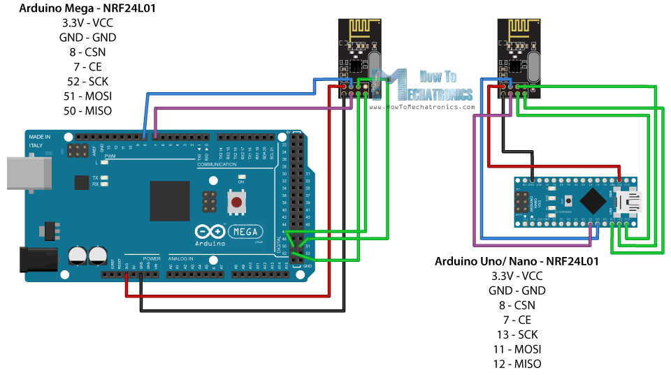 Maniacbug Nrf24 Library And Arduino Mega Wire Connection For Ce And Csn Pins  Need Your Help