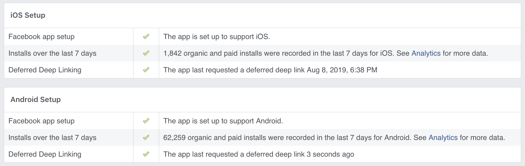 My app not getting FB deep link when installed through App