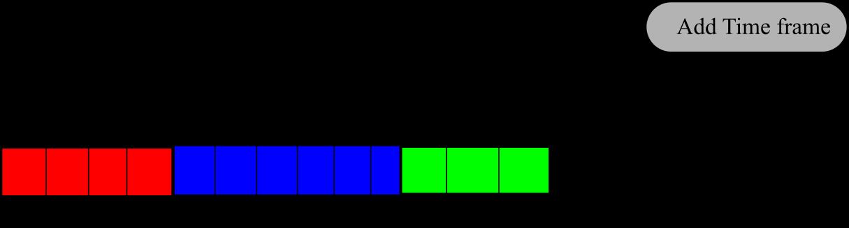 duplicati_time_frames
