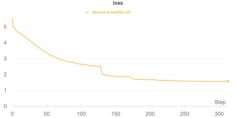 W B Chart 27_8_2021, 11_30_03