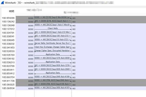 Wireshark シーケンス図