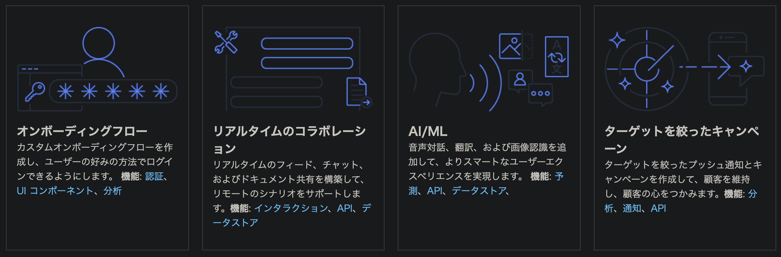 Amplify Usecase