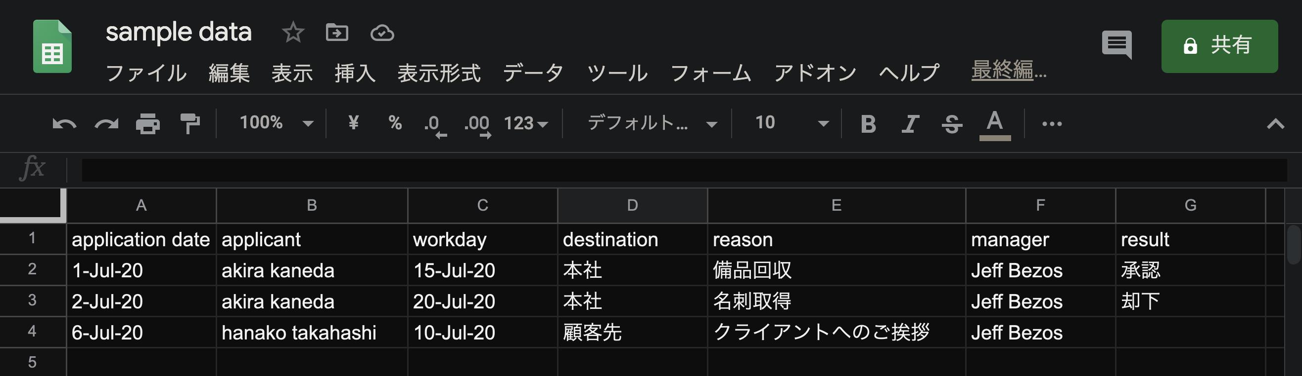 sampledata_googleスプレッドシート