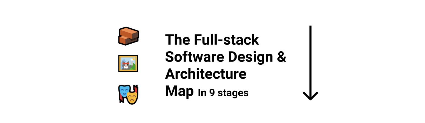 Github Stemmlerjs Software Design And Architecture Roadmap The Software Design And Architecture Roadmap For Any Developer
