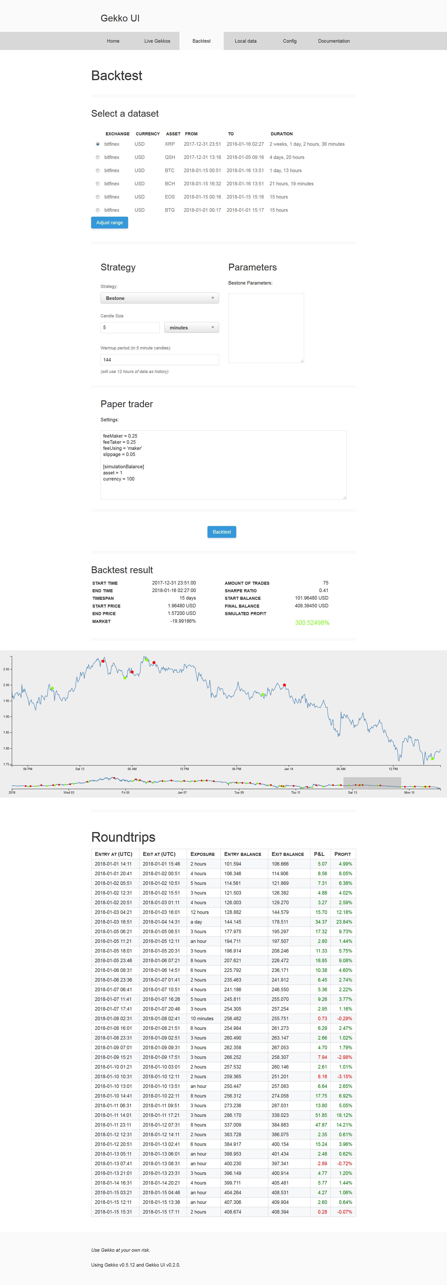 Trading Bot on Gekko & Pytrader