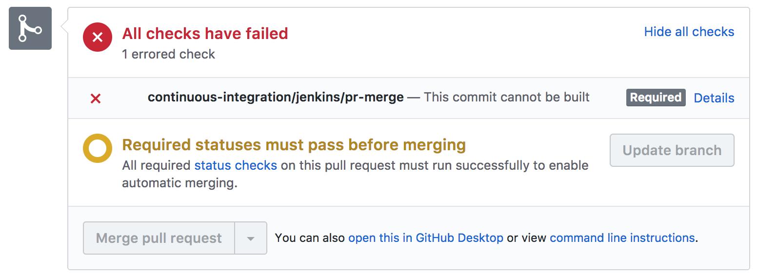 GitHub Required Status