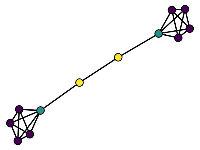 figure_1_nodes