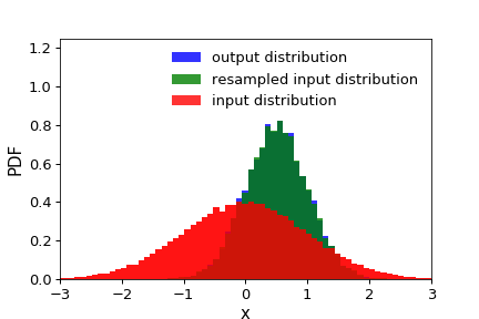 matched_distributions