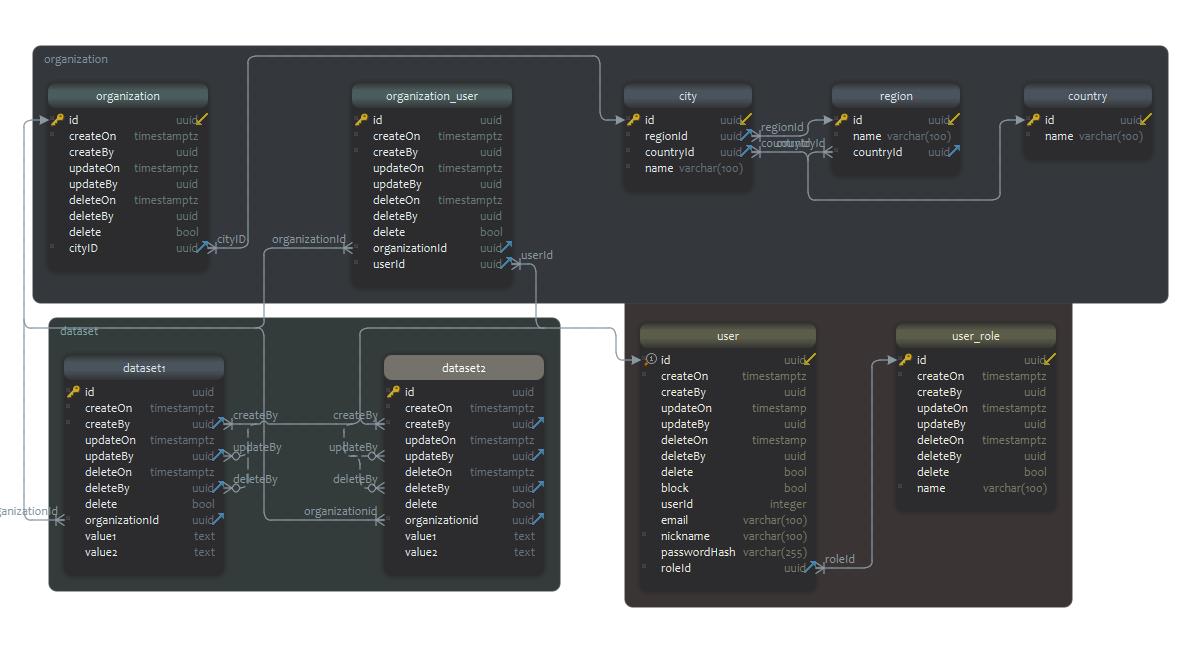 create hasura adapter for react-admin · Issue #783 · hasura