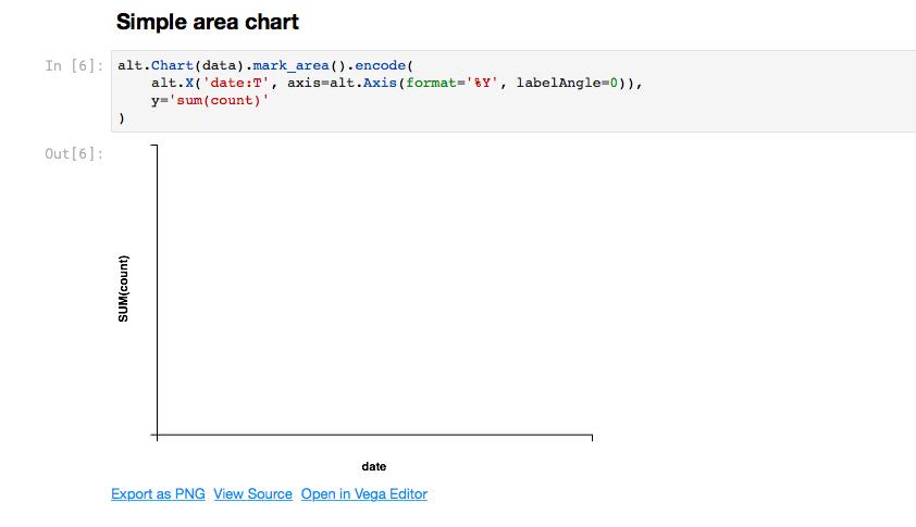 Tutorial AreaCharts empty plot · Issue #433 · altair-viz ...