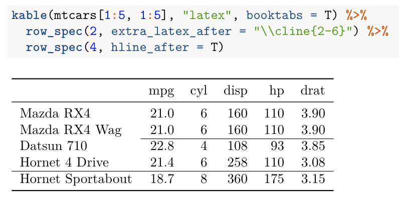 Phrase simply Line in latex
