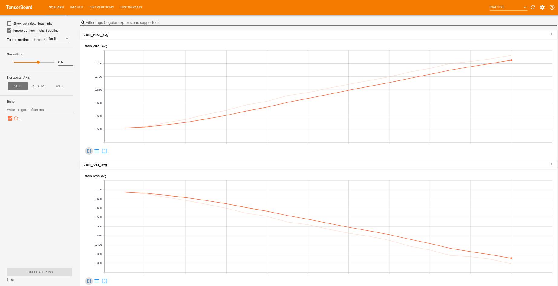 GitHub - wolny/pytorch-3dunet: 3D U-Net model for volumetric