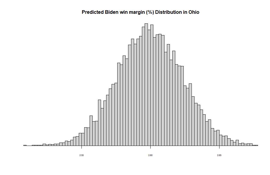 Biden Ohio