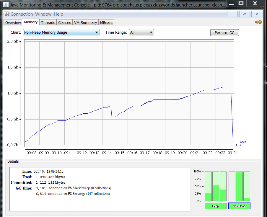FindBugs memory leak when same JVM is used · Issue #111