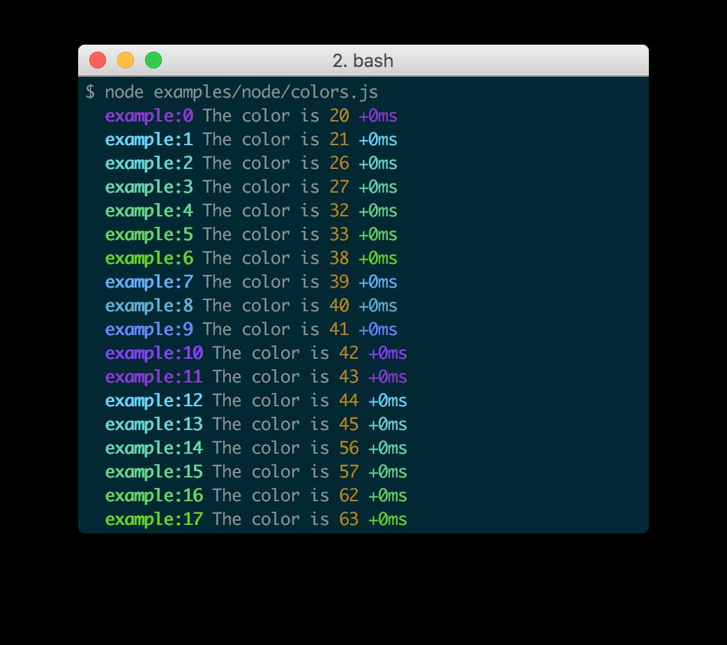 nodejs stdout binary options