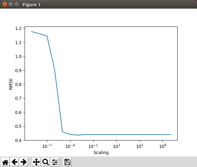 Problem with large regression numbers · Issue #1278